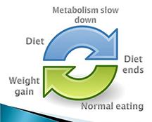 Aetna weight loss reimbursement photo 3
